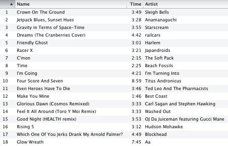The December 2009 Mix